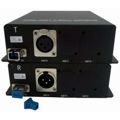 CLR-BAF-11U @ 1 Kanal  Balanced XLR Audio SM Fiber optik Çevirici