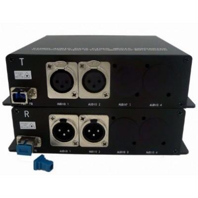 CLR-BAF-12U @ 2 Kanal  Balanced XLR Audio SM Fiber optik Çevirici