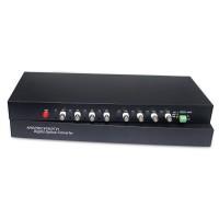 CLR-HDV-A208R @ 8 Kanal 1080P AHD Video + PTZ Data Fiber Optik Çevirici Rack