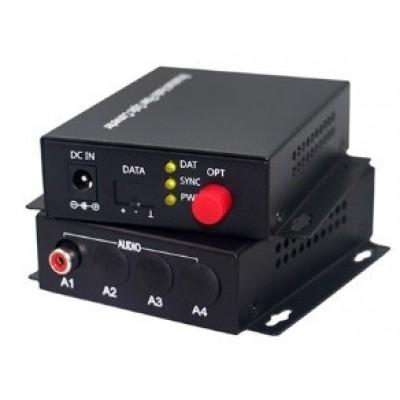 CLR-RCA-F10 @ 1 Kanal RCA Audio SM Fiber optik Çevirici