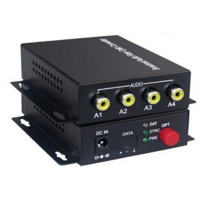 CLR-RCA-F40 @ 4 Kanal RCA Audio SM Fiber optik Çevirici