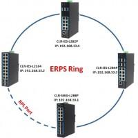 Endüstriyel Switchlerle ERPS Ring Topolojisi