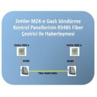 Zettler MZX-e Gazlı Söndürme Kontrol Panellerinin RS485 Protokolü ile Haberleşmesi