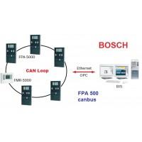 Bosch FPA-5000 Yangın Alarm Panellerinin CanBus Protokolü ile Haberleşmesi