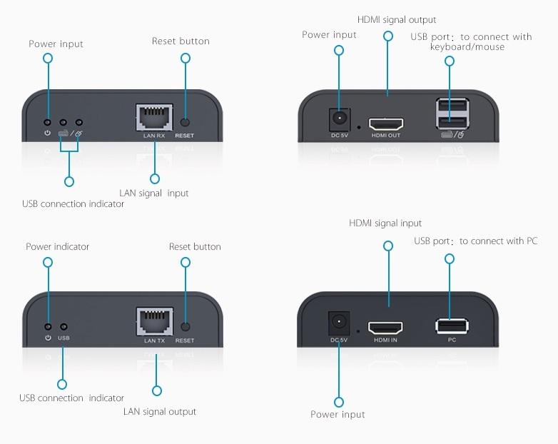 clr-hdmi-k10 port tanımları