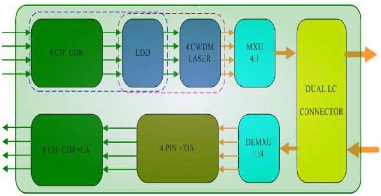 clr-hgs-lr10 alış-veriş diagramı