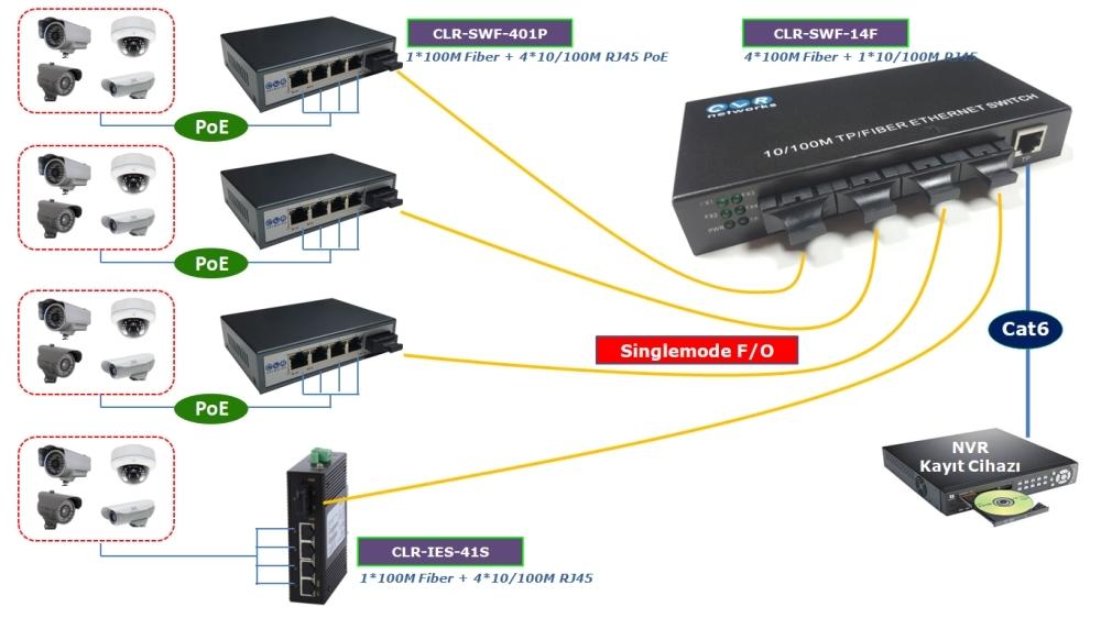 clr-swf-401p uygulaması