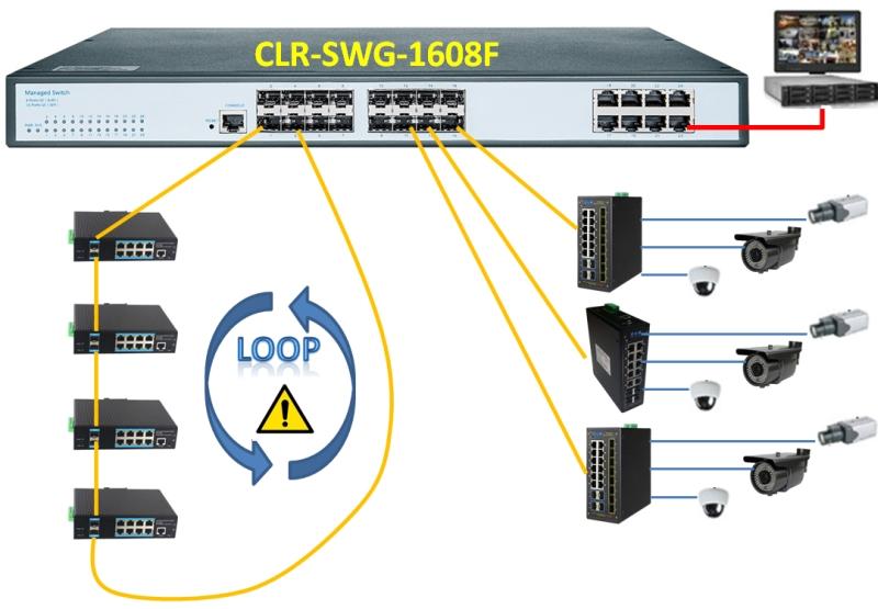 CLR-SWG-08F otomatik ring